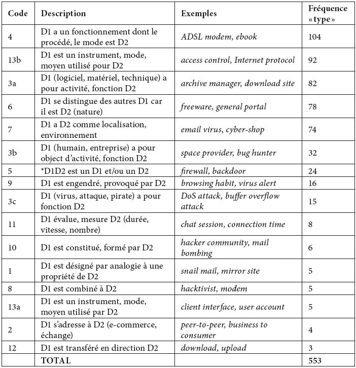 Resume writing help austin
