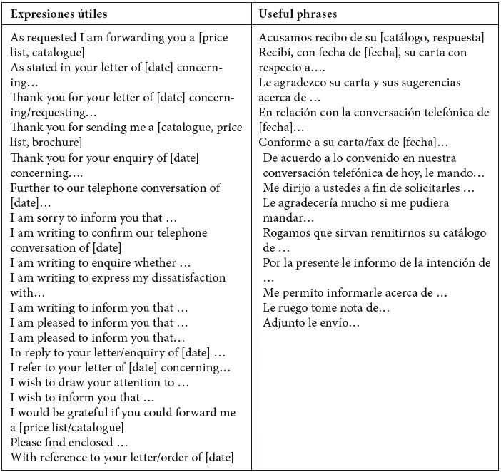 Translating Politeness In Bilingual English Spa Meta Erudit