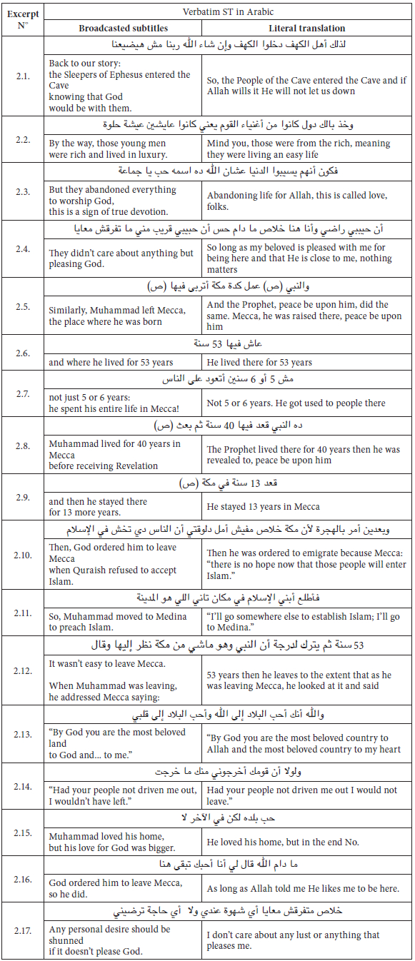 Accommodating Audience Needs in Islamic Subtitl    – Meta – Érudit