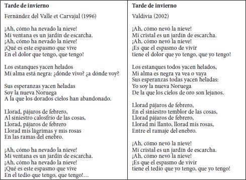 émile Nelligan En Espagnol Quatre Versions La Meta