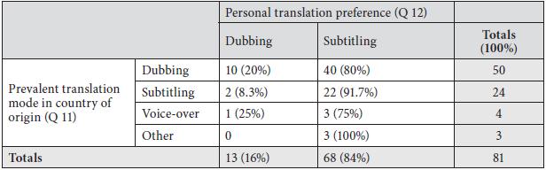 The Deliberate Non-Subtitling of L3s in Breakin    – Meta – Érudit