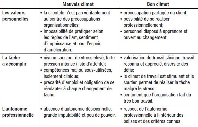 les facteurs du climat pdf