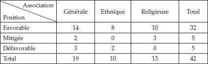 and 201conomie du qu and 233bec et choix politiques presses de lniversite du quebec