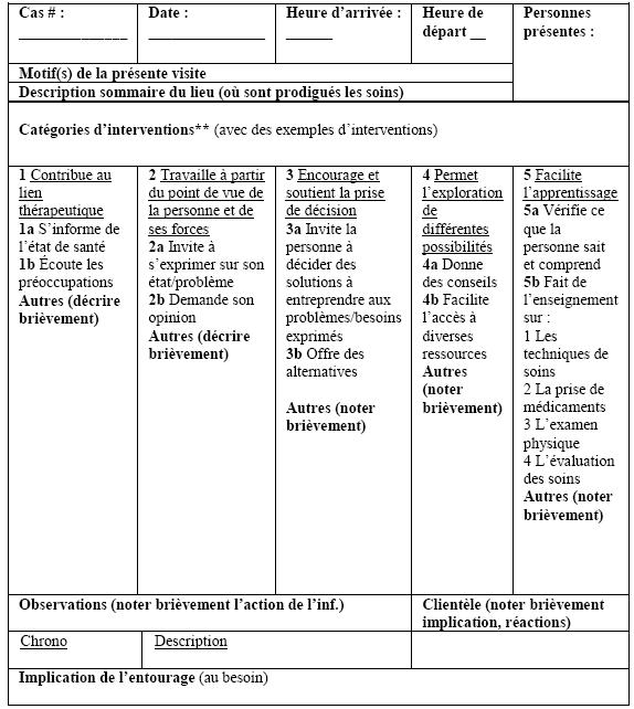 L apport de l observation in situ pour d crire revue - Grille indiciaire infirmiere categorie b ...