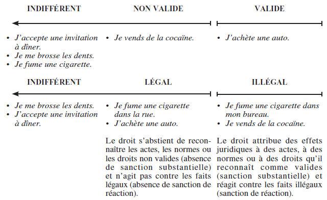Les Categories La Classification Et La Qualifica Les Cahiers De
