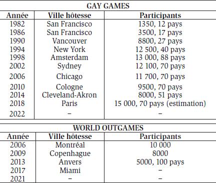 meilleur site de rencontres gay Vancouver rencontres en ligne quand aller exclusif