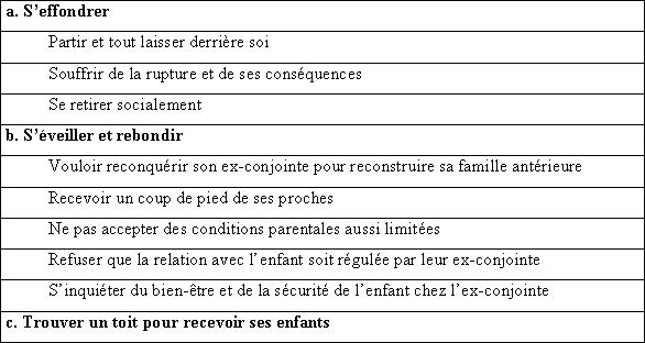 isochrone datation expliquée