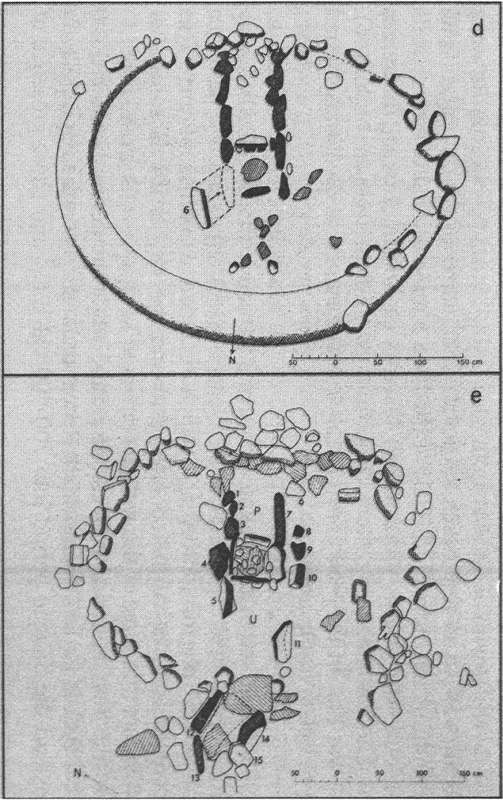 Independence I structures from Peary Land. Top: Deltaterraserne, ruin 11. Bottom: Gammel Strand, ruin 3 (from Knuth 1967a: 213, Plate II).