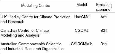 The climate change experiments (from Henderson et al., 2002) used for the forecasting of future aridity