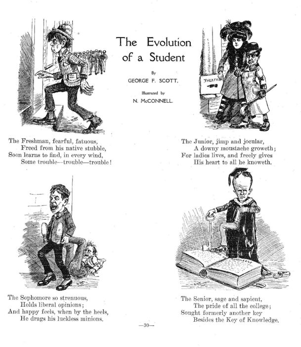 The Evolution of a Student