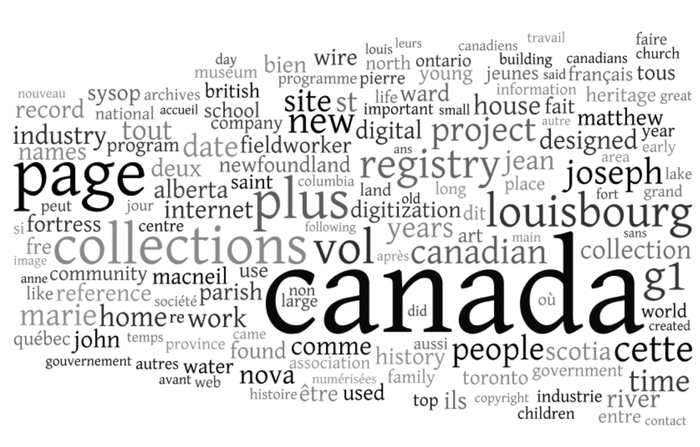 A Word Cloud of All Words in the CDC Corpus