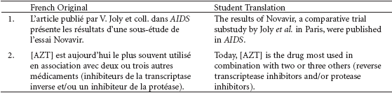 example abstract of dissertation medical