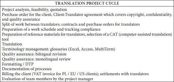 Translation Project Cycle