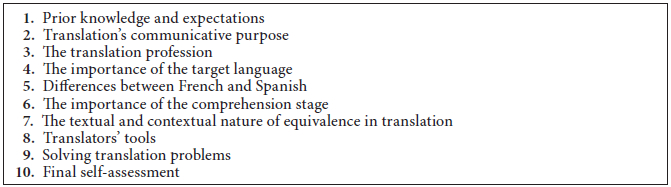 The Acquisition of Translation Competence  Compet… – Meta