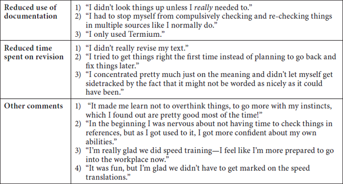 Summary of some student comments following the speed translation experiment