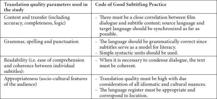 Quality Control in the Subtitling Industry: An Ex… – Meta – Érudit