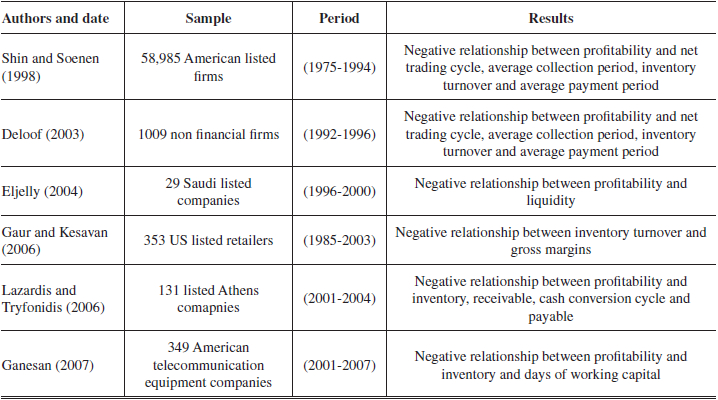 """market conditions favoring master international franchising essay However """"state of the art"""" reviews in marketing and management  table 1  evolution of international franchising theory  in summary, both papers in  phase 1 provide a powerful foundation for the theory of international franchising   to master general franchising skills such as administrative efficiency."""