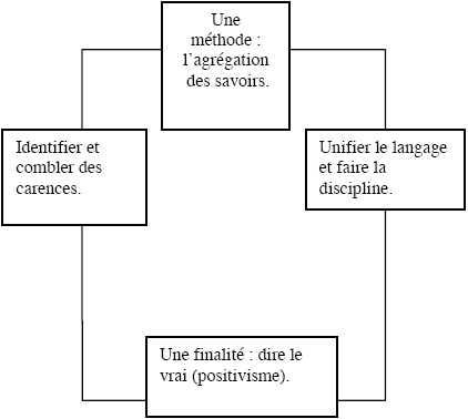 Forme narrative principale en sciences infirmières