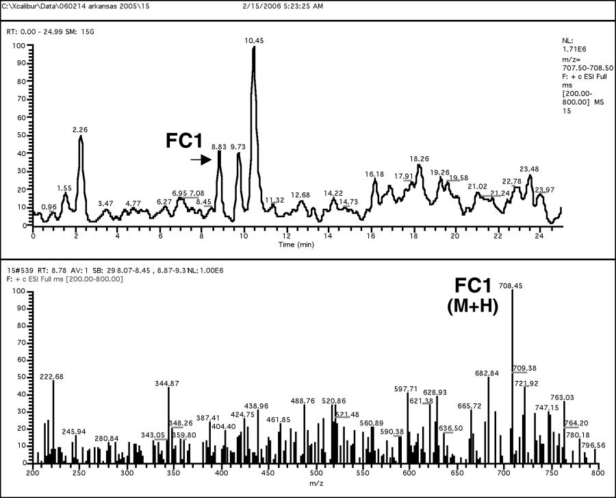 Chromatogram and mass spectrum of fumonisin C1 (FC1).
