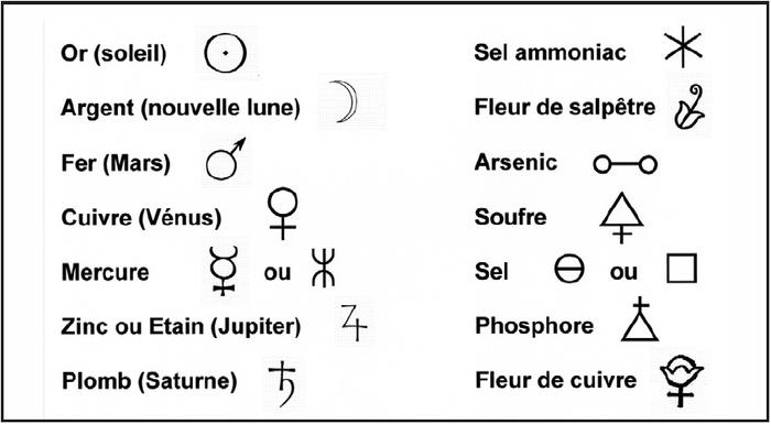 Favori Les fonctions sémiotique et heuristique des symbo… – Protée – Érudit JX56