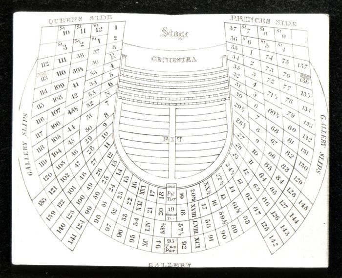Seating plan for The King's Theatre, from A List of Subscribers(1839). By kind permission from the collection of Anthony Gasson.
