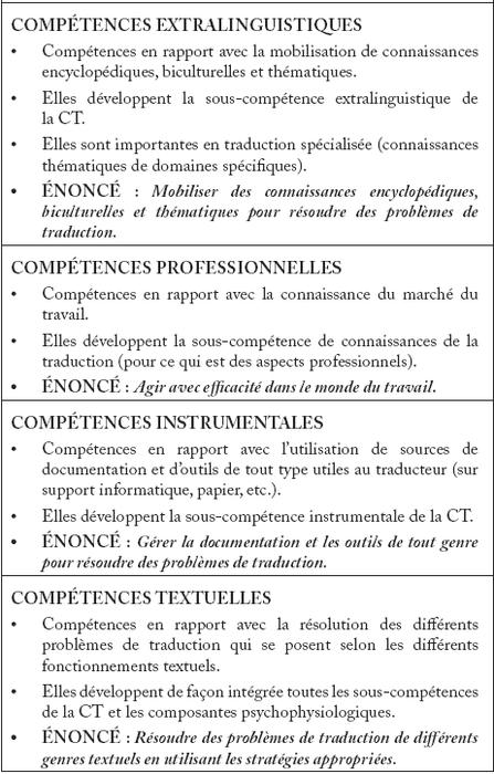 comp u00e9tence en traduction et formation par comp u00e9te u2026  u2013 ttr   traduction  terminologie  r u00e9daction