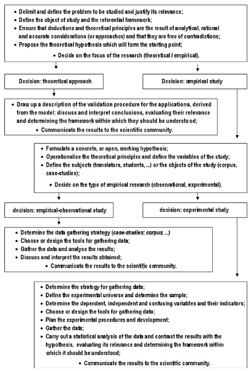 writing about pollution essay structure ielts